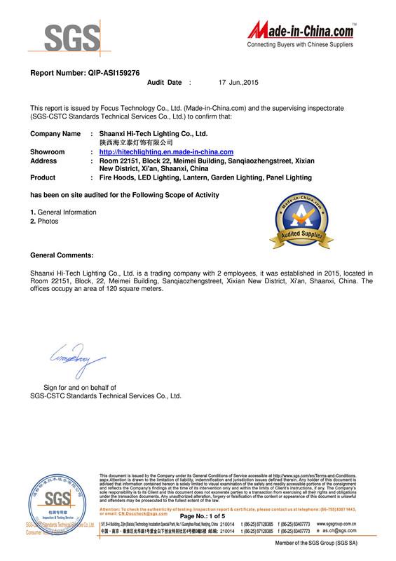 SGS Certificates 2015