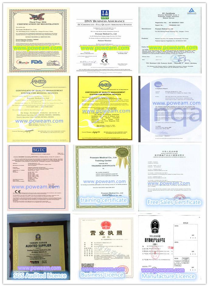 Poweam Certificates