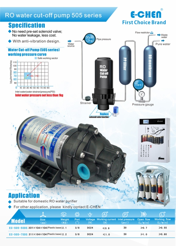 EC-505 Series RO booster pump