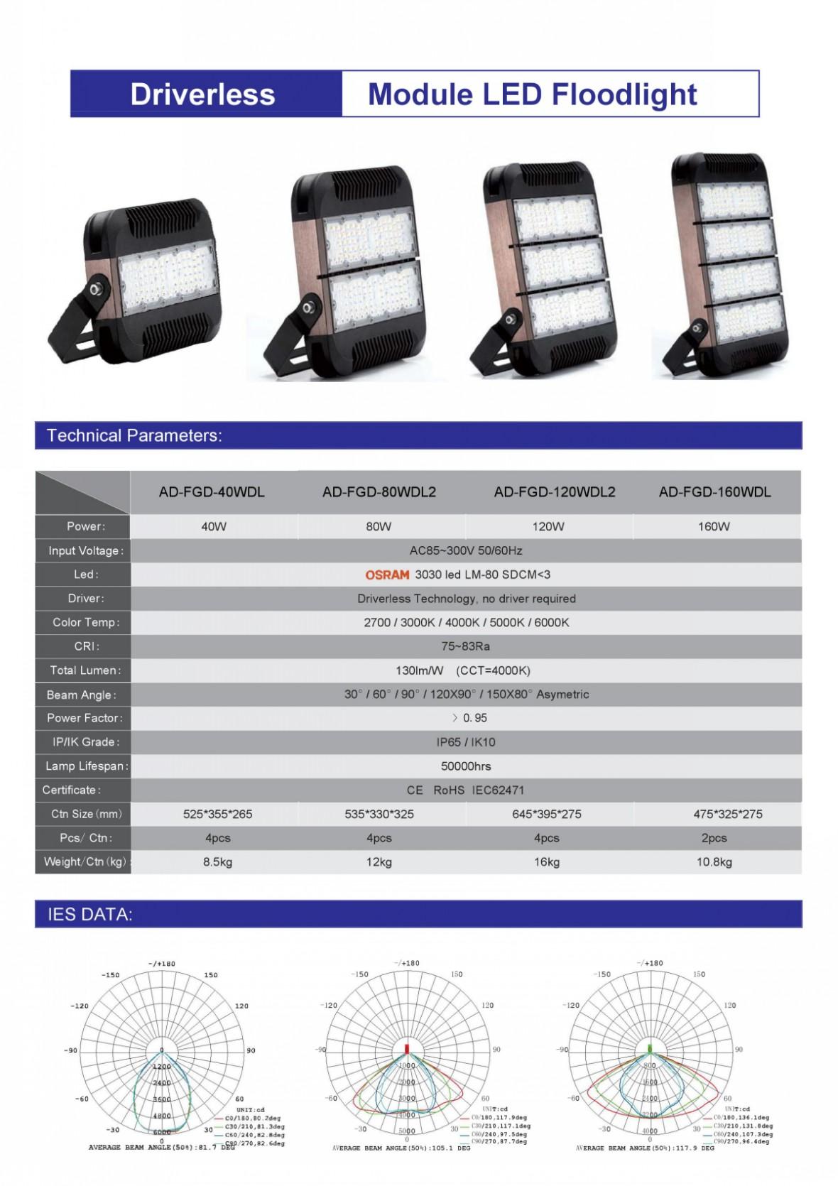 Modular driverless led flood light 0001