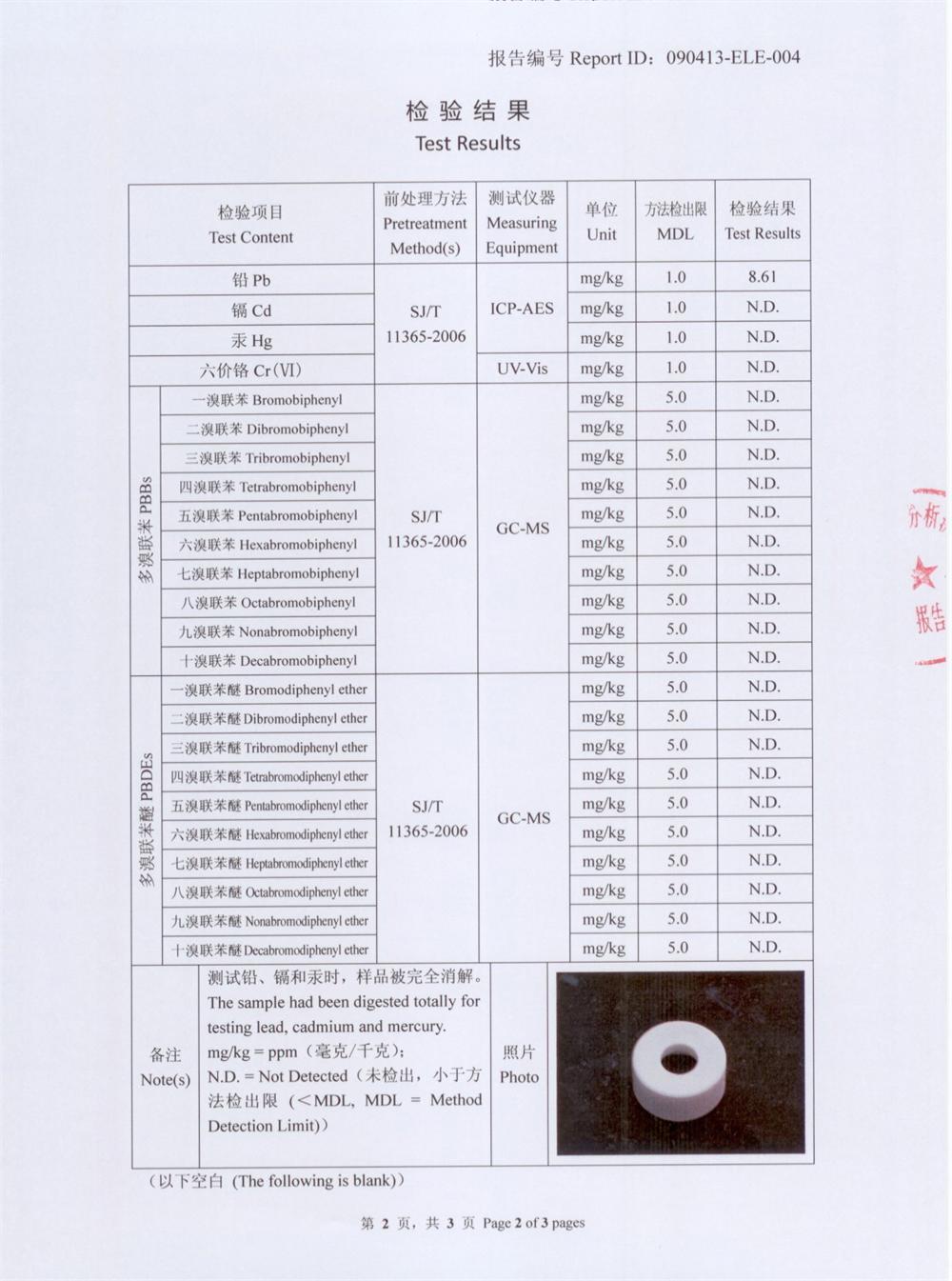 Ceramic Parts Test Report