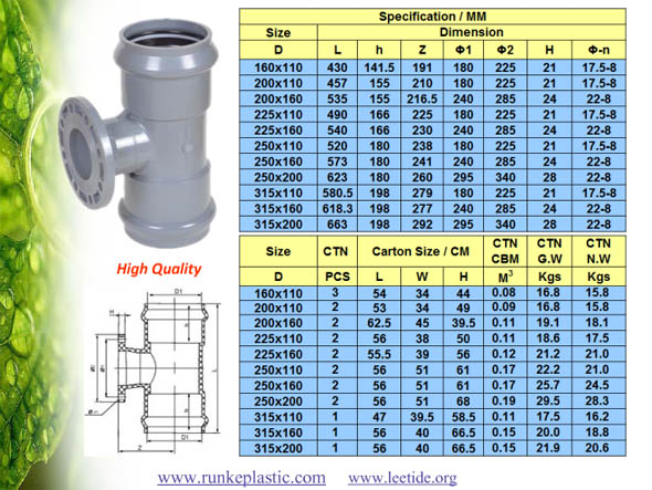 Plastic PVC Pressure Fittings DIN Standard Pn10