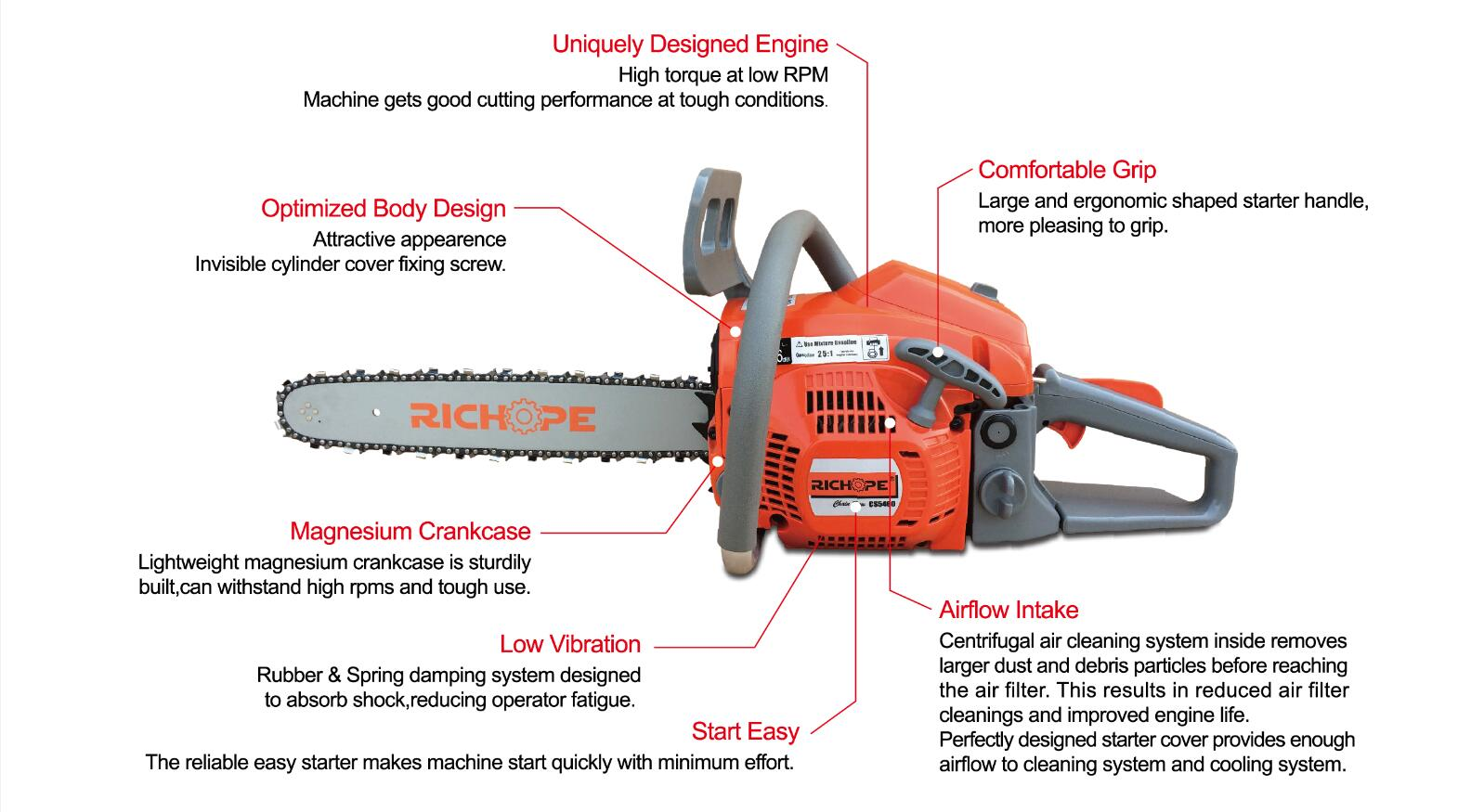 Our High Quality Gasoline Chainsaw Features-1