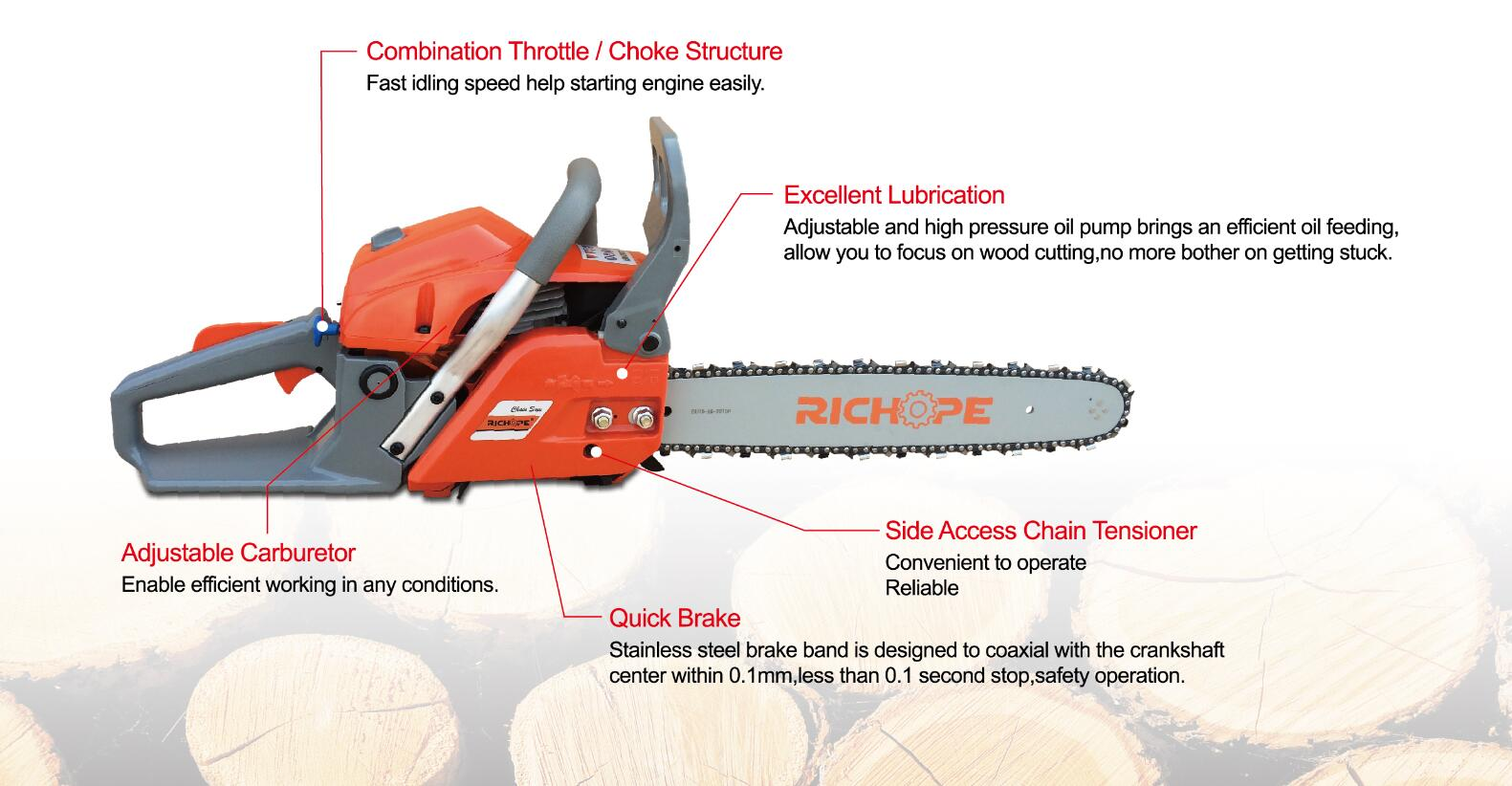 Our High Quality Gasoline Chainsaw Features-2