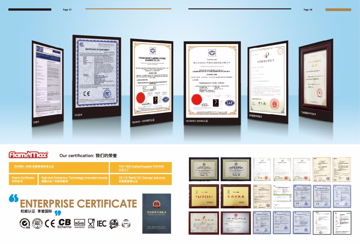 FLAMEMAX EQUIPMENT CERTIFICATES