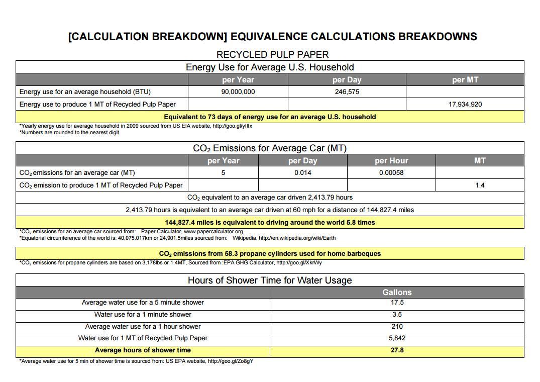 ENVIRONMENTAL COMPARISON CHART (07)