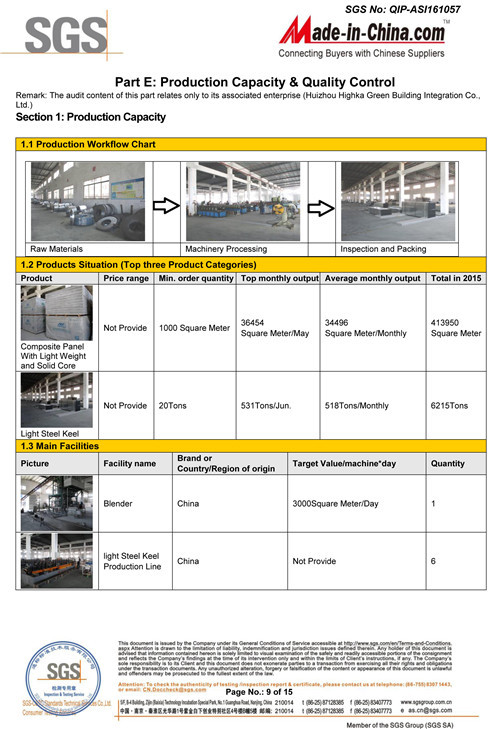 SGS Certification Report of Production Capacity & Quality Control