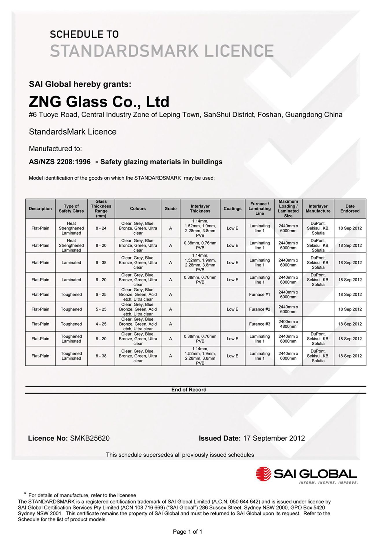 AS/NZS2208:1996-safety glazing materials in buildings for Australia Market02