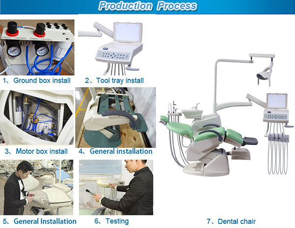 Process of Manufacture
