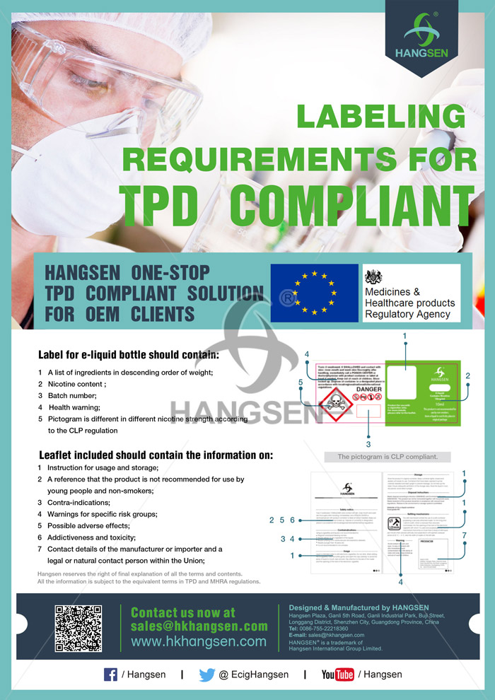 Labeling requirements for TPD compliance