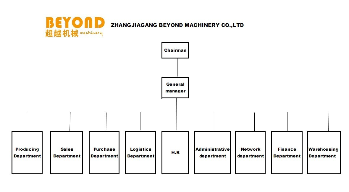 ZHANGJIAGANG BEYOND MACHINERY CO., LTD