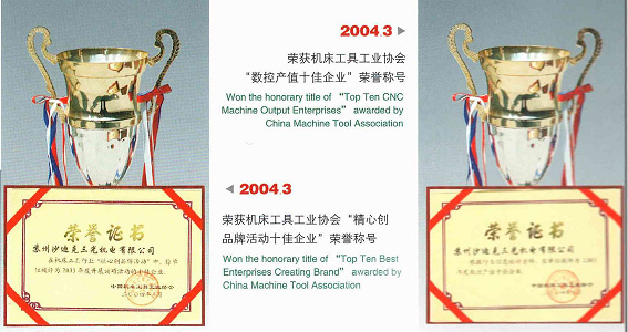 Honor From China Machine Tools Association