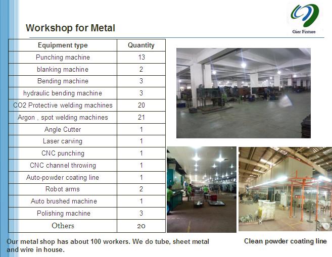 Workshop for Metal