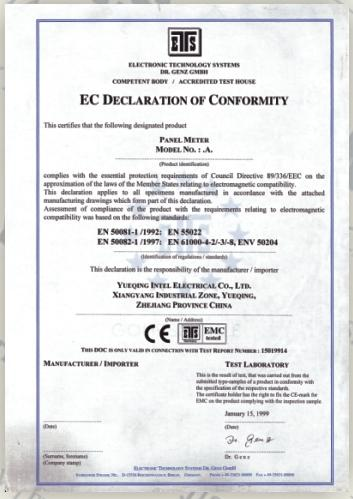 CE for Panel Meter