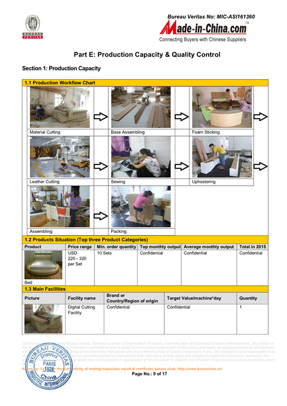 Factory Inspection Report