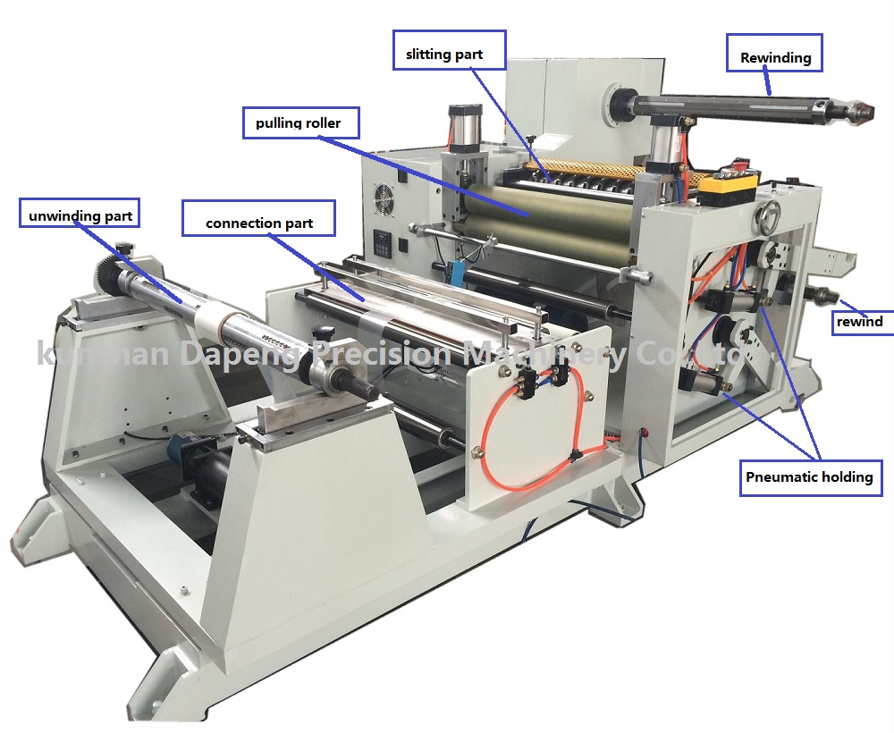 customized slitting machine with connection function