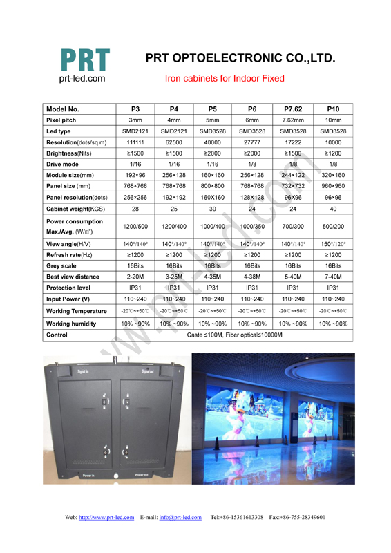 Indoor Fixed Install Full Color LED Video Wall