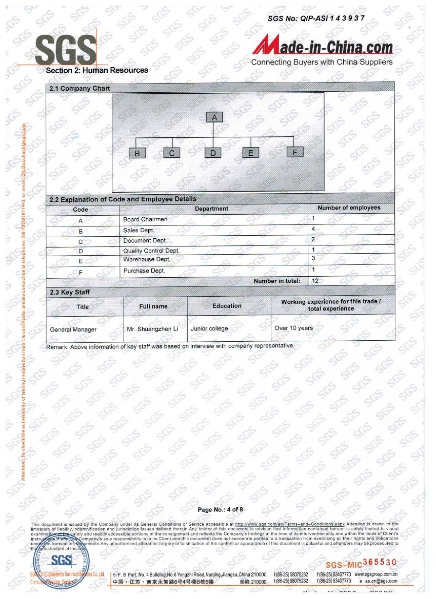 SGS test report 04