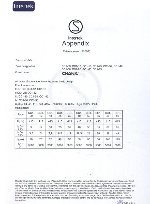 CC1B S certificate