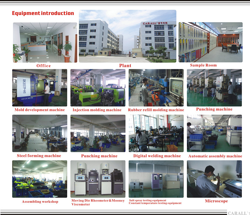 Equipment Introduction