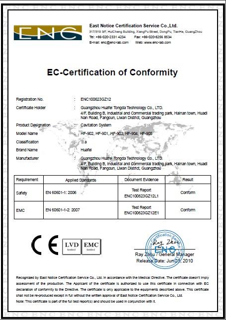 Cavitation CE Certificate