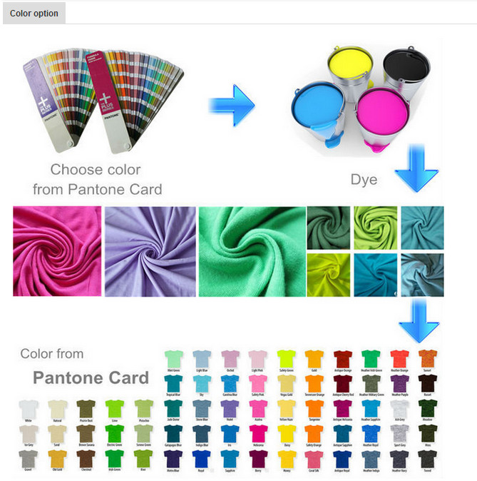 Custom Fabric color from PANTON Card