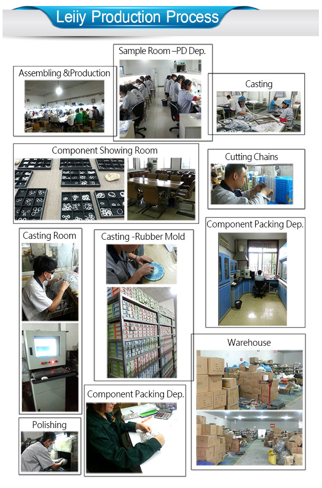 Leiiy Production Process