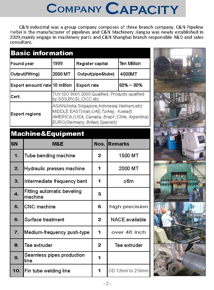 company capacity