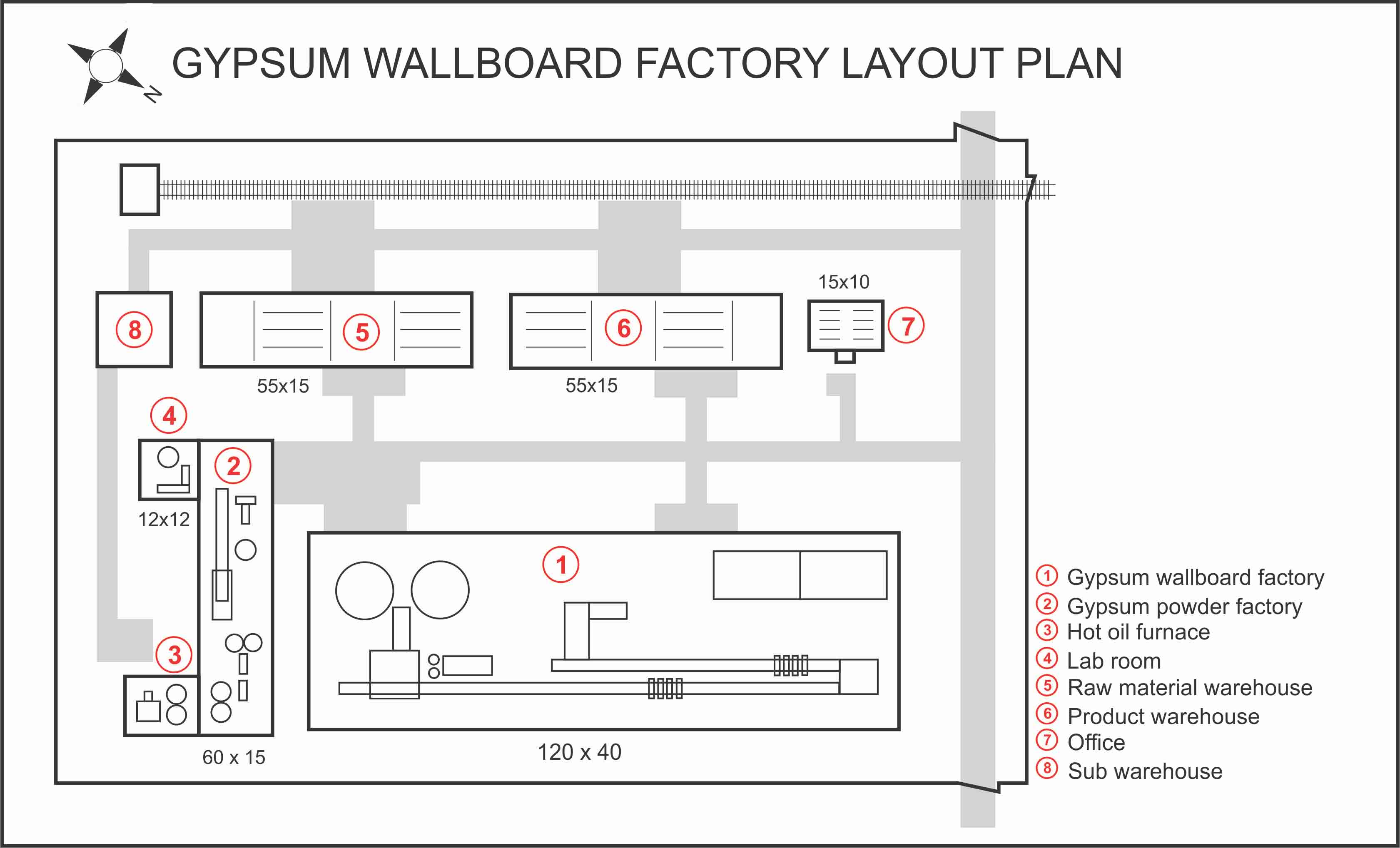 gypsum board production line facotry layout