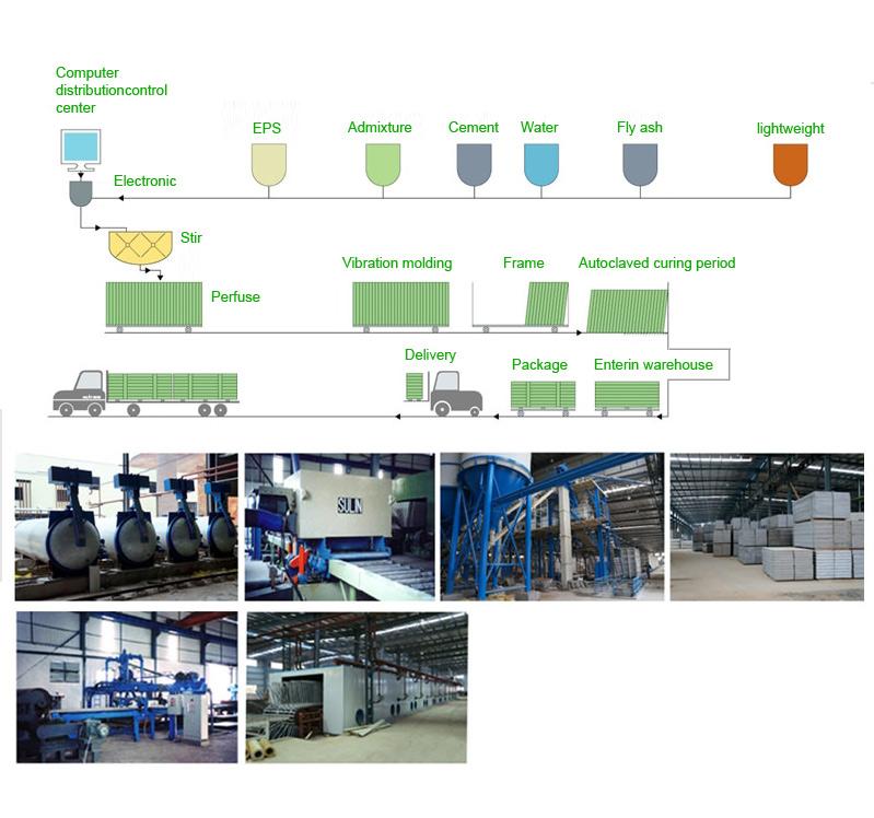 EPS-Sandwich-Panel-Production-process