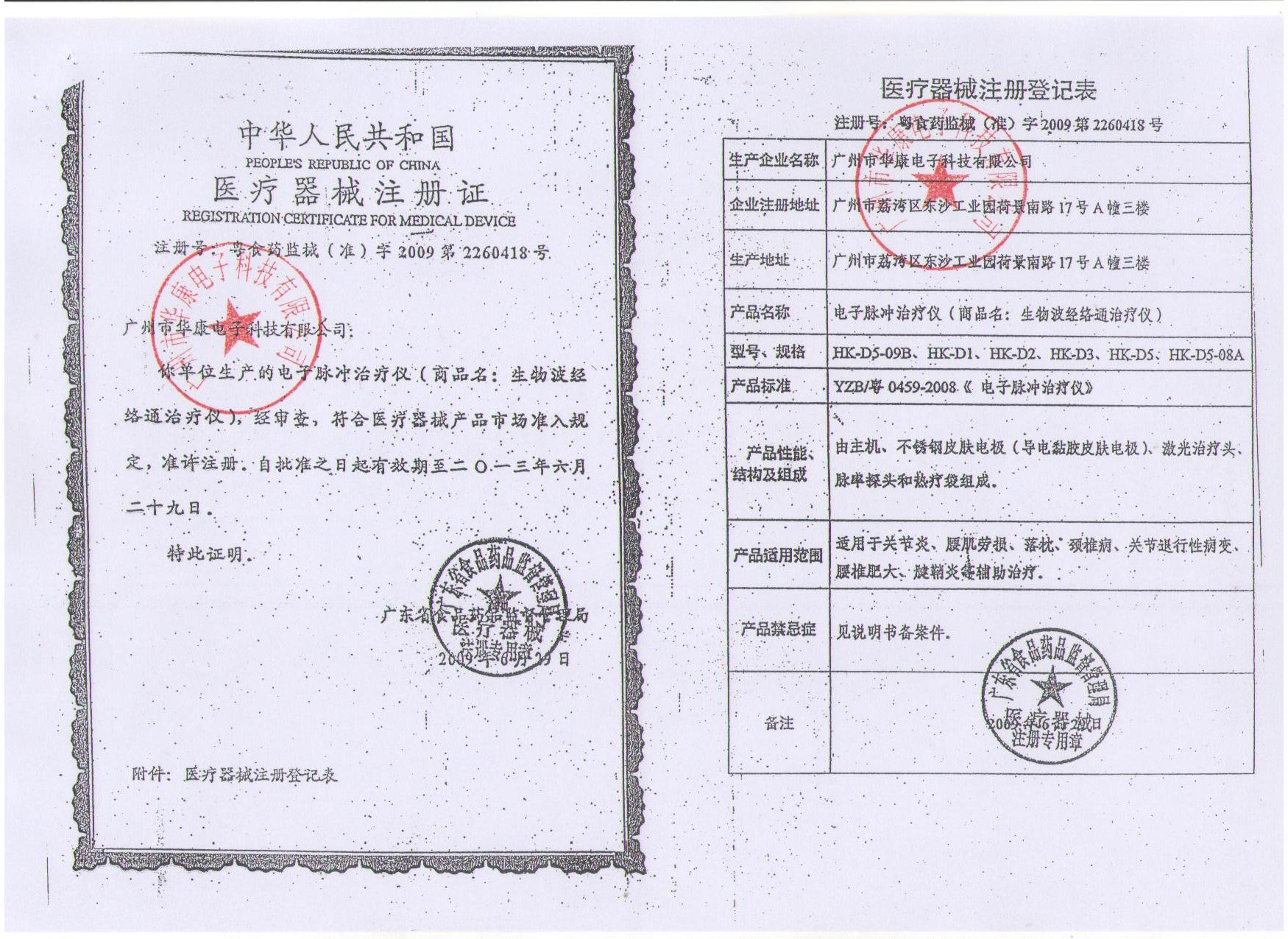 Medical Devices Registration certificate