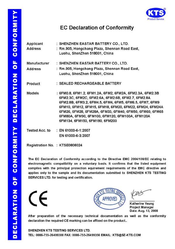 12V ce certificate