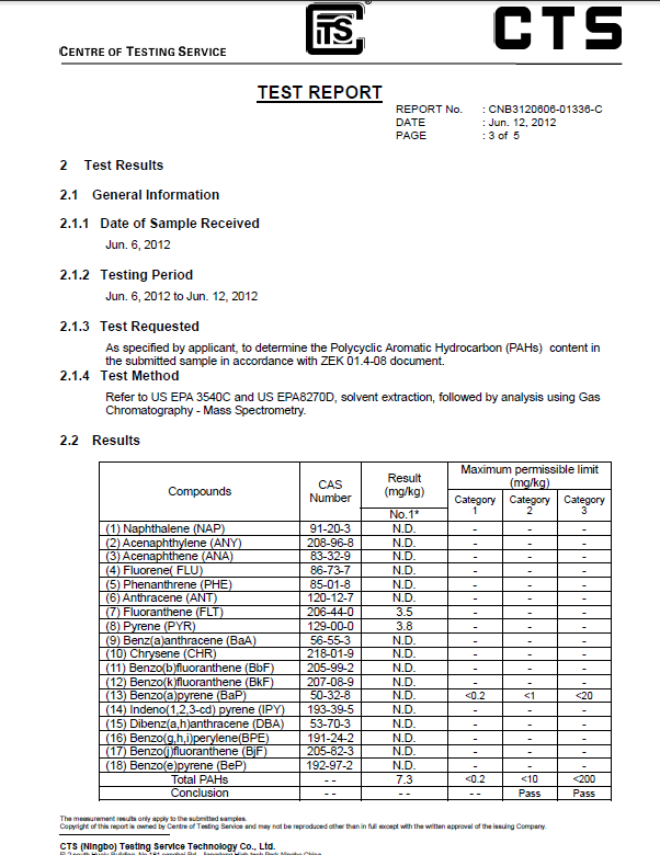 PAHS TEST REPORT FOR HOT WATETR BOTTLE