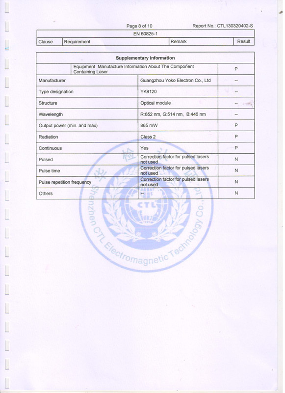 Laser Safety Grade Class 2 Test Report-9