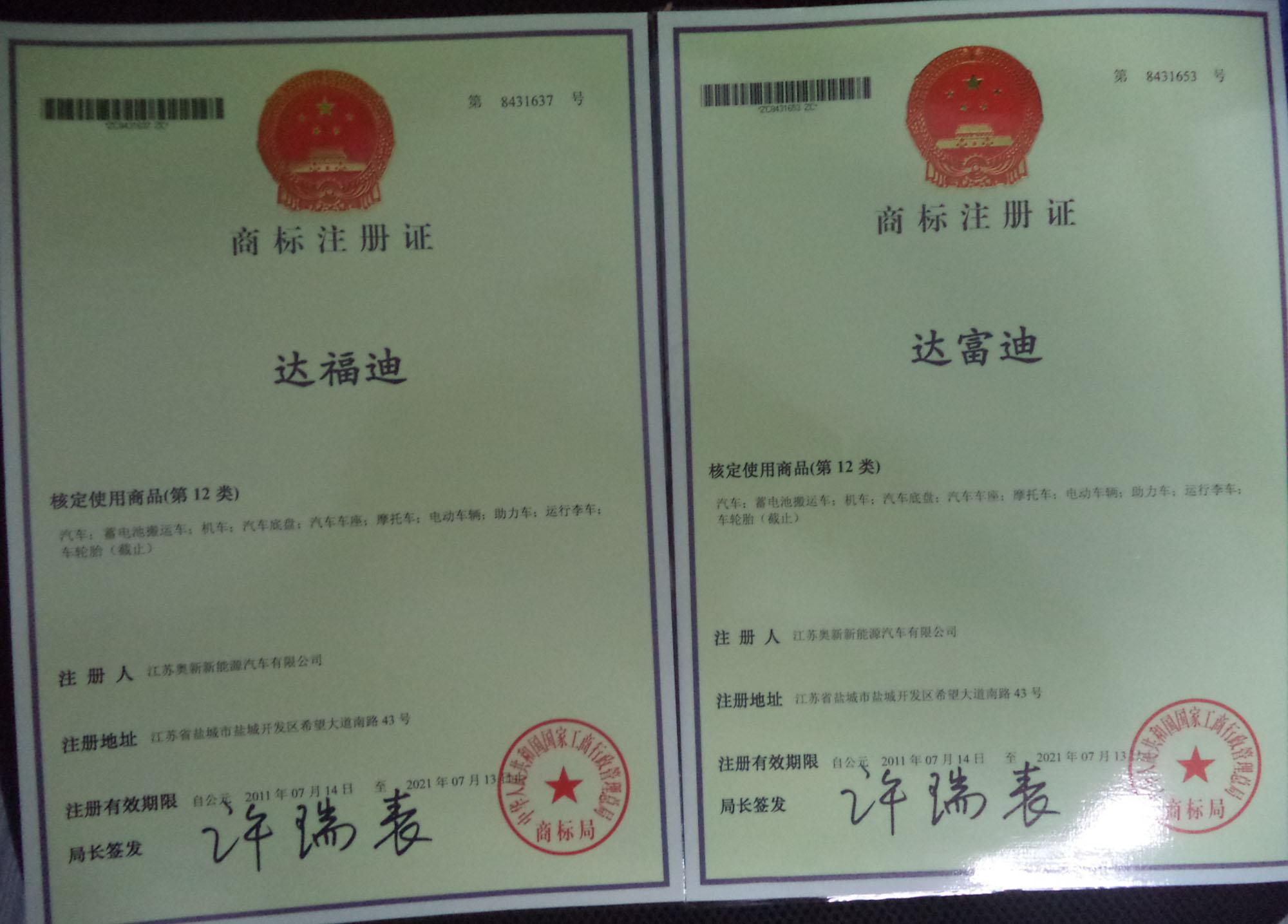 Trademark Registeration Dafudi