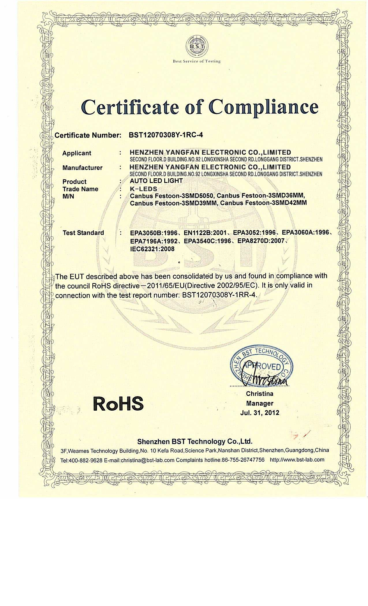Rohs Certificate of car led light