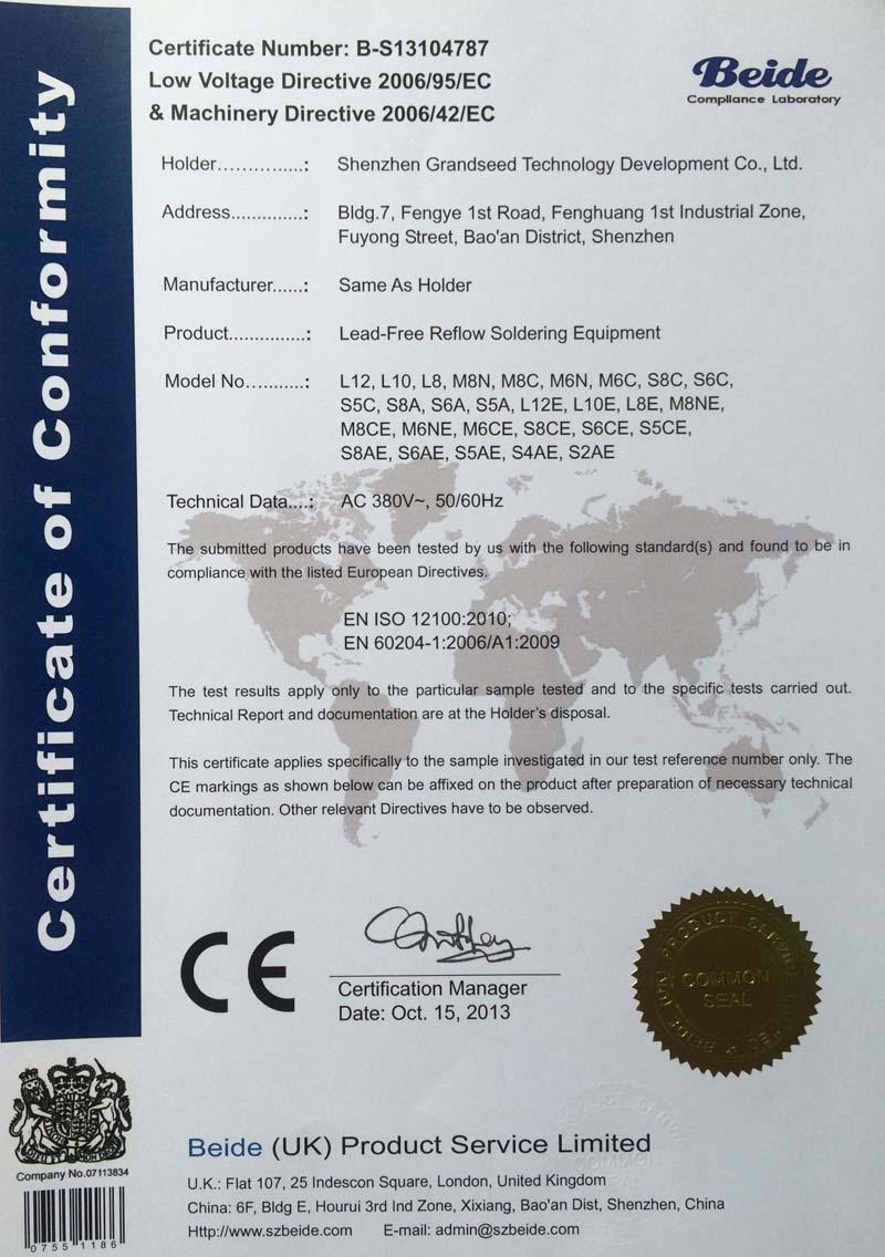Reflow oven CE Certificates