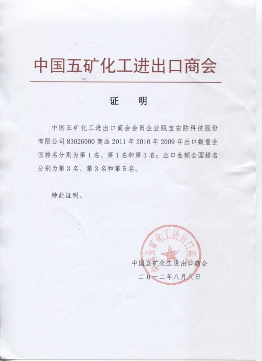 Certification for Oubao----Chinese Door Closer Export Rank No.1 in Quantity in 2011, 2010.