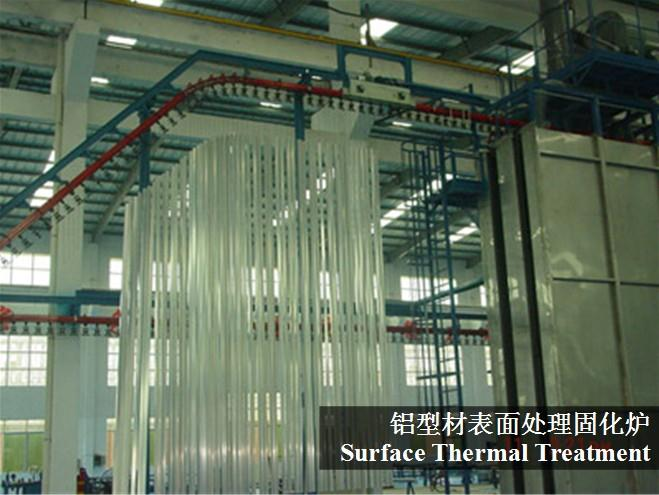 Surface Thermal Treatment