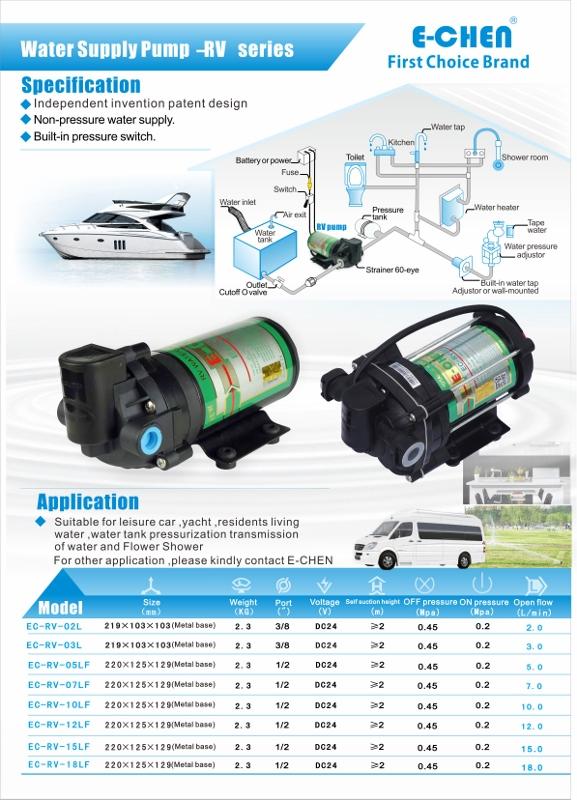 E-CHEN Delivery/Transfer Pump RV Series