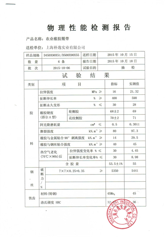 Crawler Physical Performance Test Report