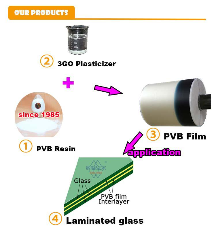 We are the first whole industry chain PVB related products manufacturer of the world