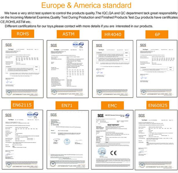 Product quality certificates