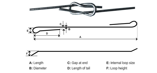 Specifications For Cotton Bale Ties