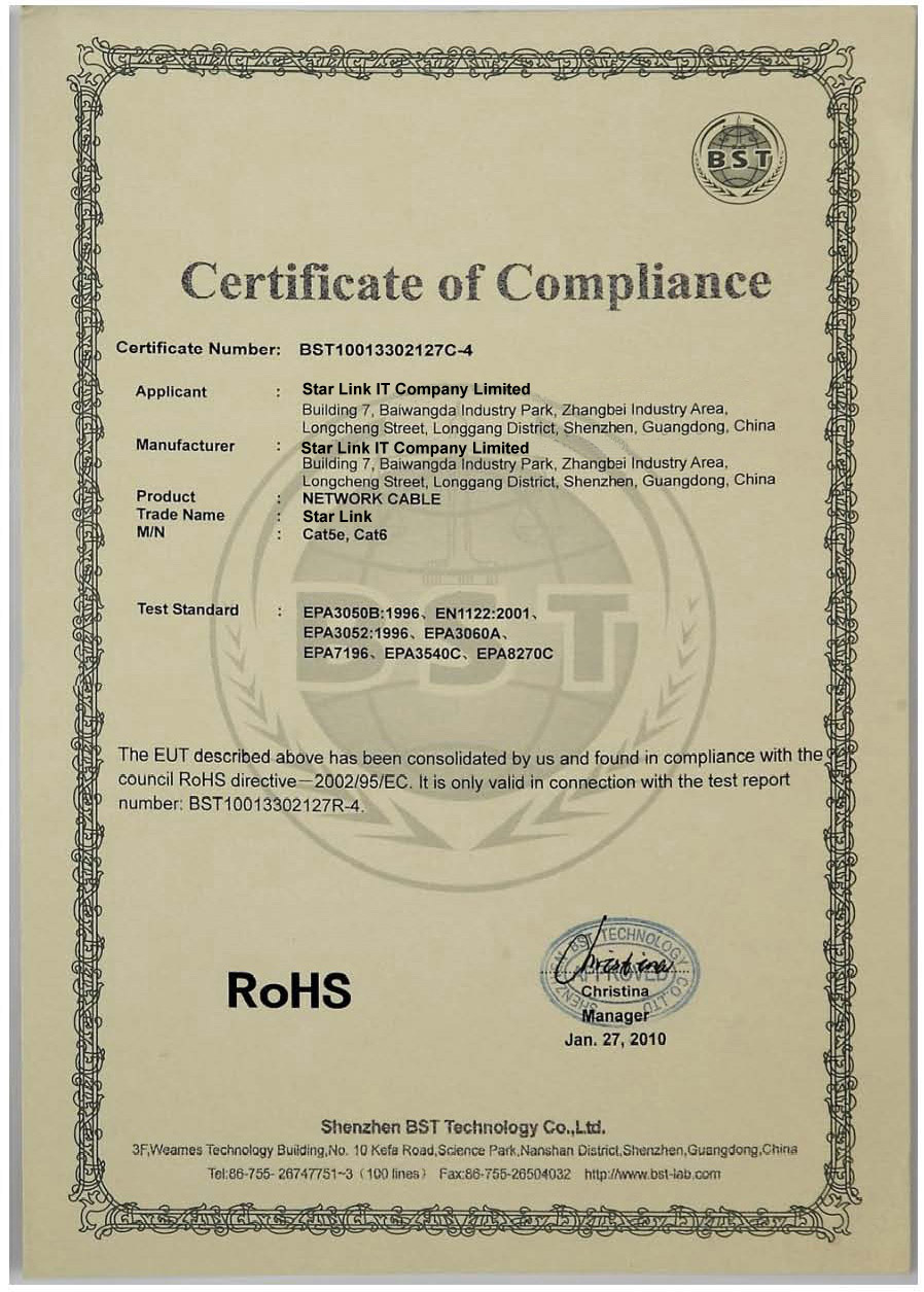 RoHs Certificate for LAN Cables