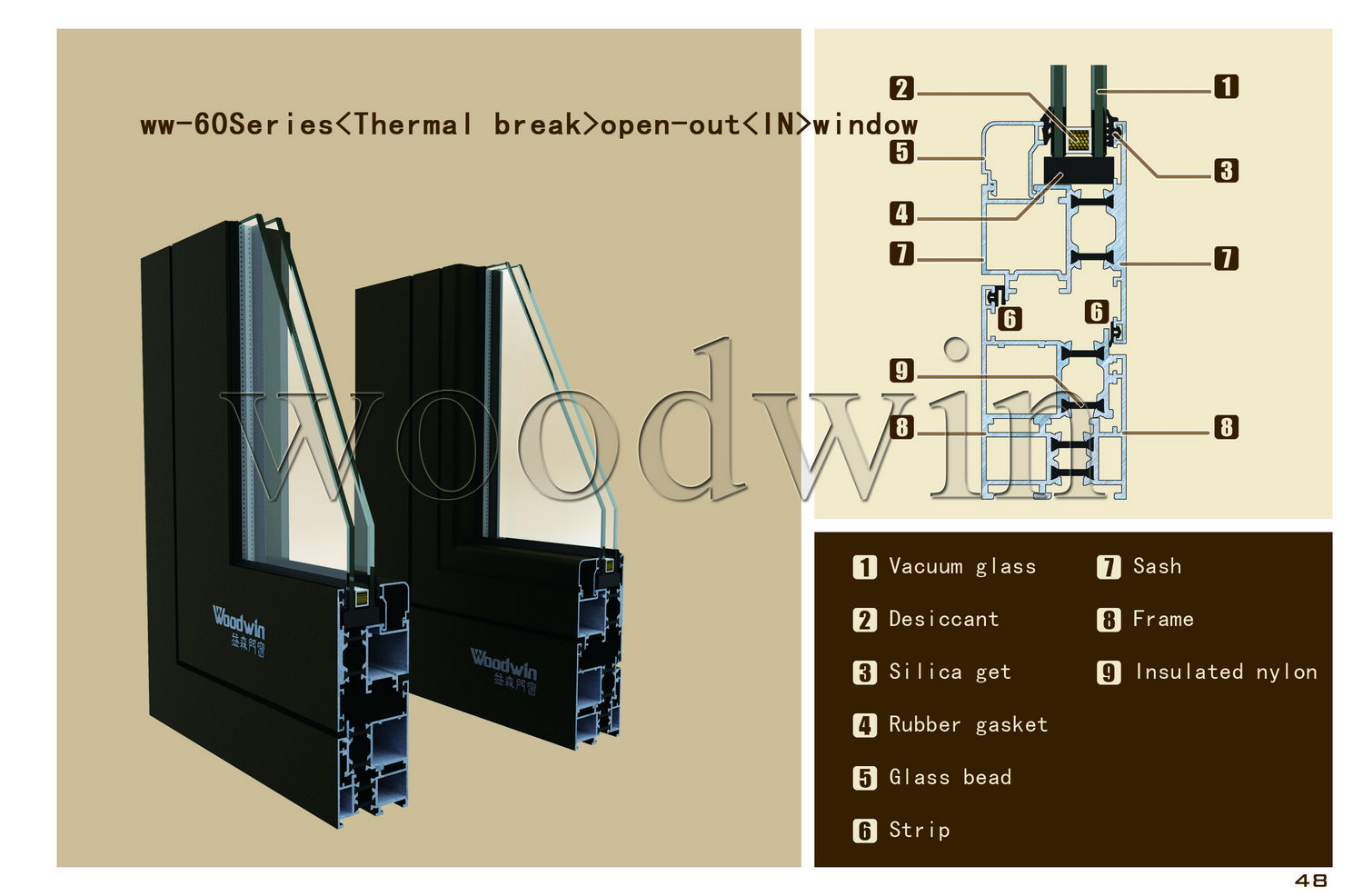 Aluminium Thermal Break Window