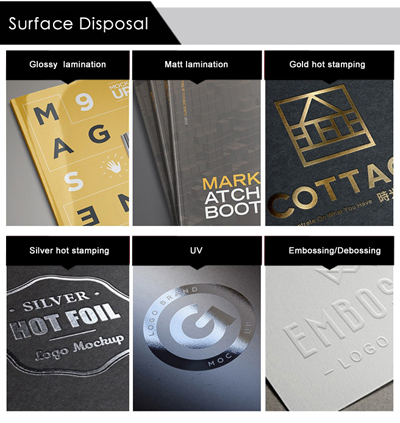 Surface Disposal