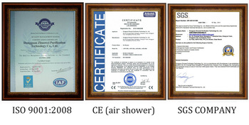 Qualification Certificates