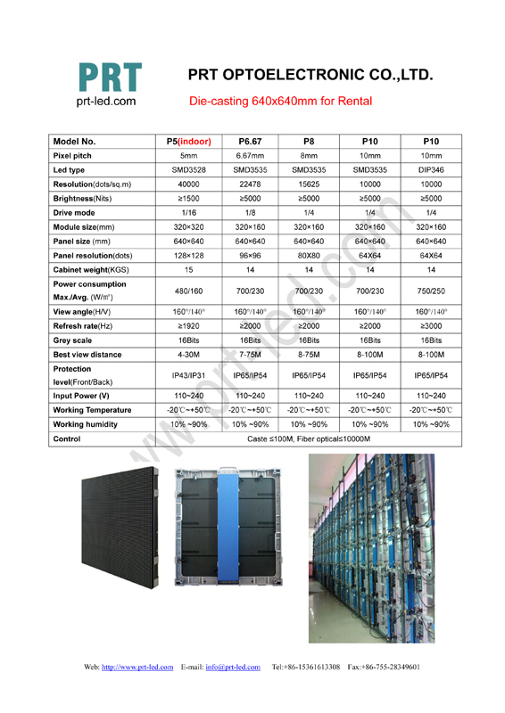 Die-casting 640x640 Series for indoor/outdoor rental