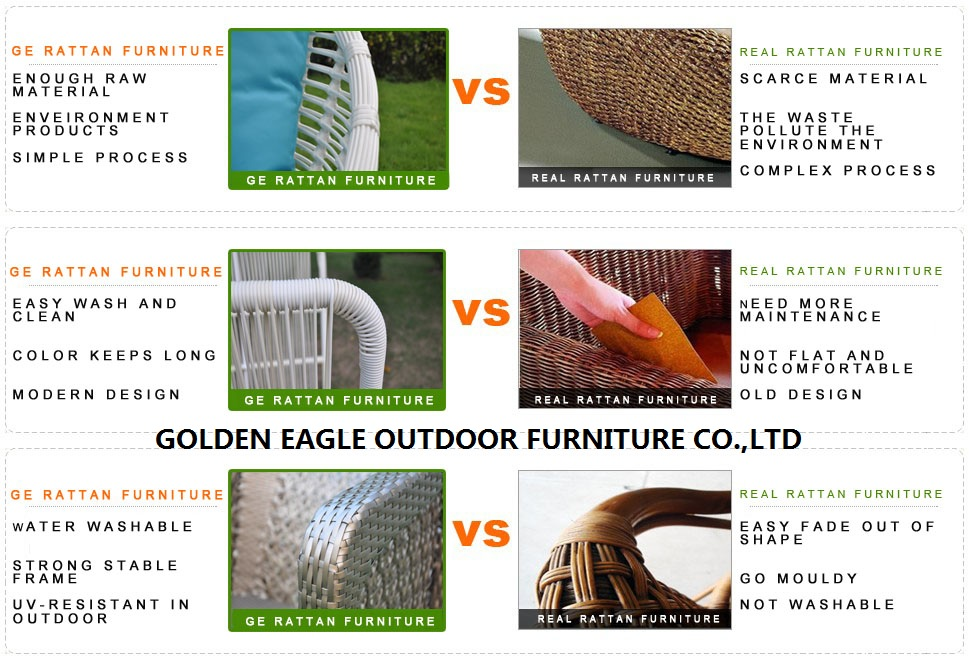 Advantages of PE rattan compare with natural rattan